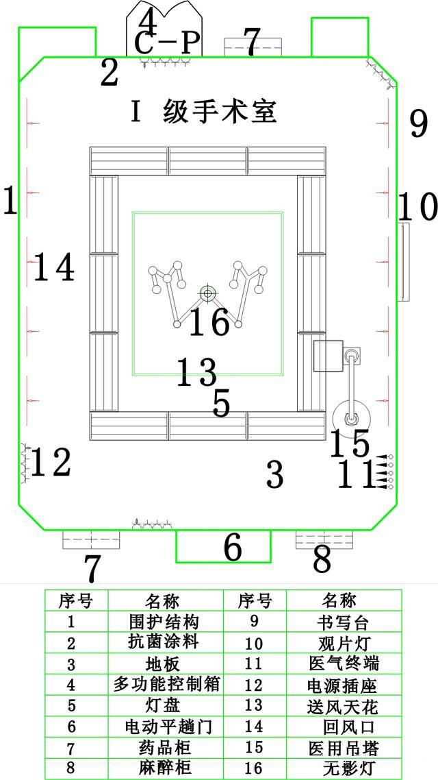 三甲医院建筑设计与洁净手术室详解